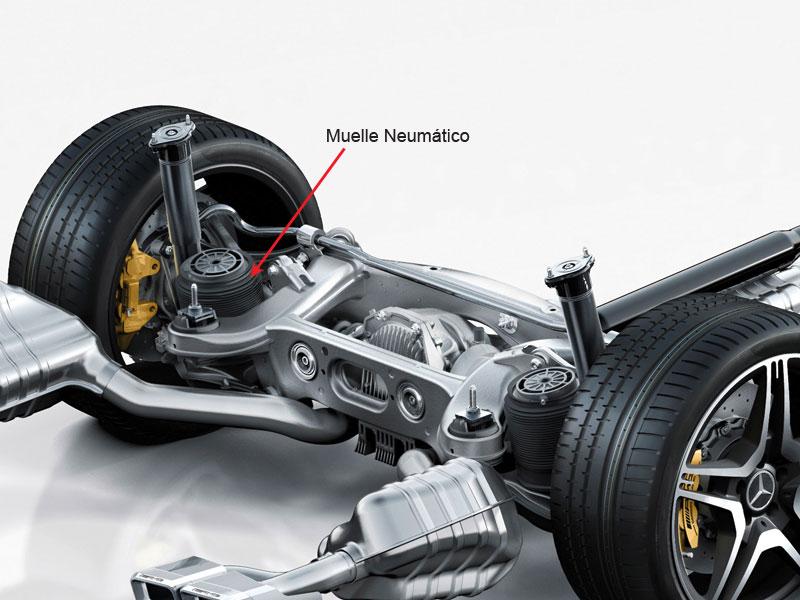 Muelles neumáticos