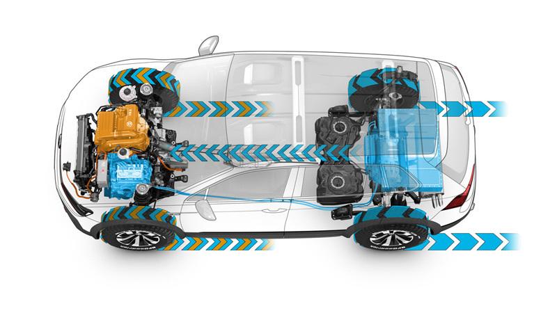 Foto de - volkswagen tiguan-gte-active-concept-prototipo