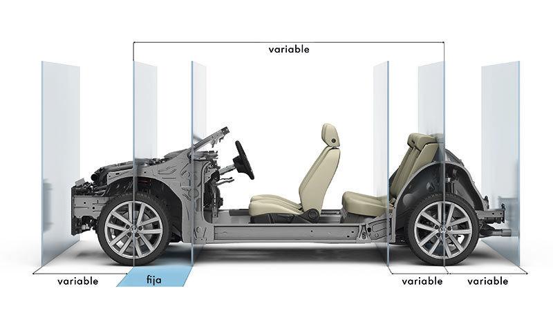Plataforma variable