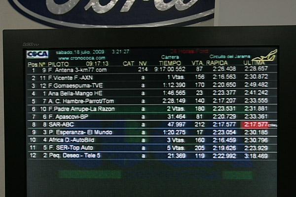 Clasificación 24 Horas Ford 2009. 3:21