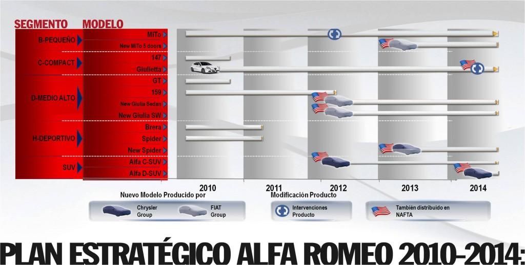 Alfa Romeo 2010-214