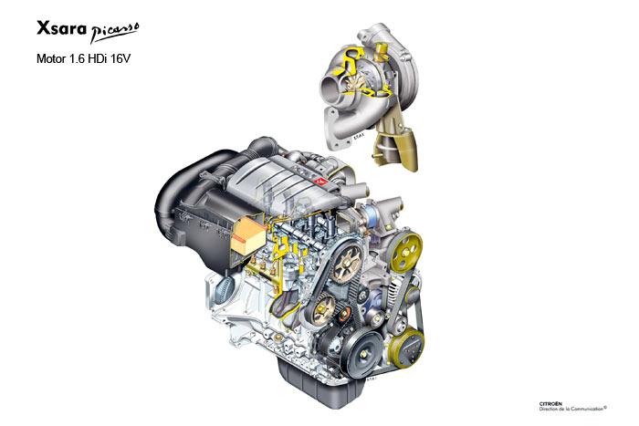 Un motor de ida y vuelta
