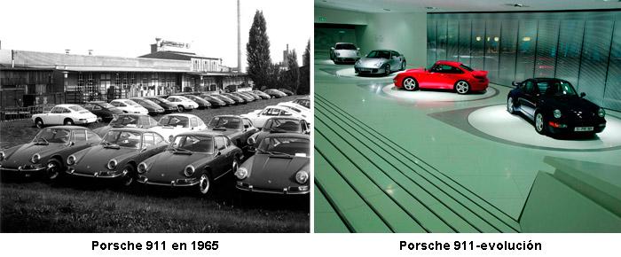 Porsche 911 en 1965 y Porsche 911 evolución.