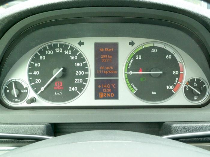 Consumo de hidrógeno durante 300 kilómetros