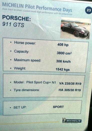 Michelin. Taller dinámico. Comparación de neumáticos deportivos.