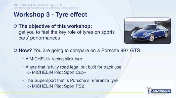 Michelin. Prueba dinámica. Neumáticos de altas prestaciones.