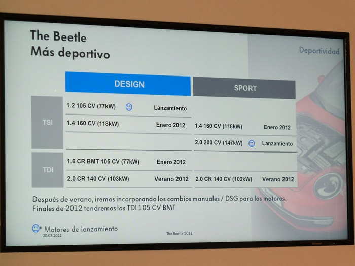 Calendario llegada Volkswagen Beetle a España
