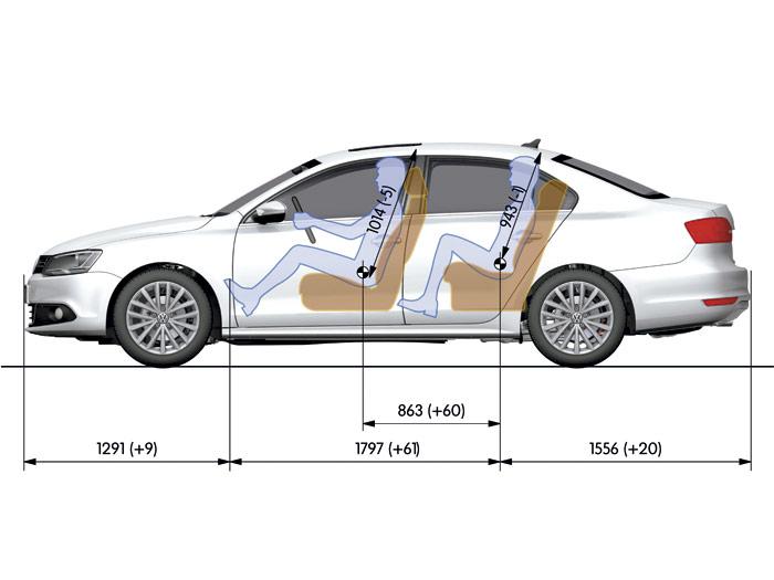 Pesos y medidas. Volkswagen Jetta.