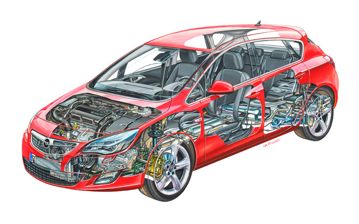 Opel Astra ecoFLEX 1.3-CDTi 95 CV. Técnica