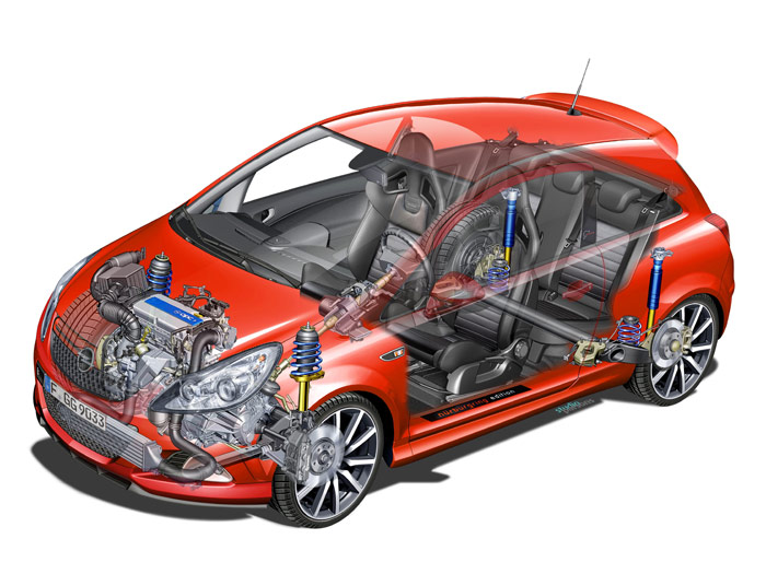 "Opel Corsa OPC ""Nürburgring Edition"". Suspension"
