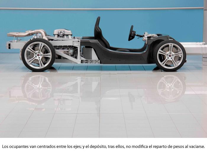 ¿Un McLaren MP4-12C?: ¡ni en sueños! Ejes. Depósito
