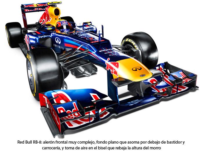 Red Bull RB 8