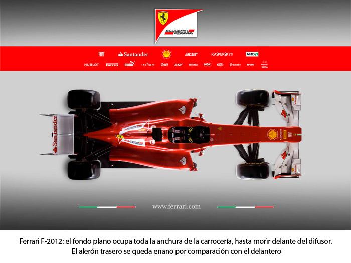 Ferrari F. Cenital