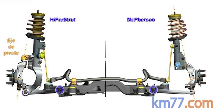 tren suspension vs tren acetate