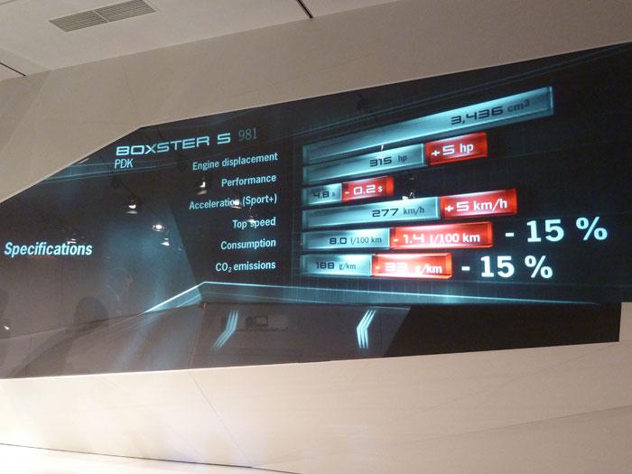 Porsche Boxster S PDK 2012