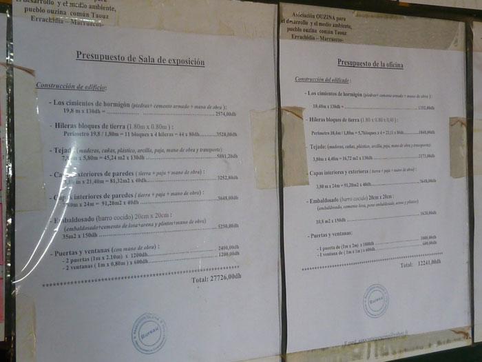 Presupuestos para la sala de exposición y de la oficina
