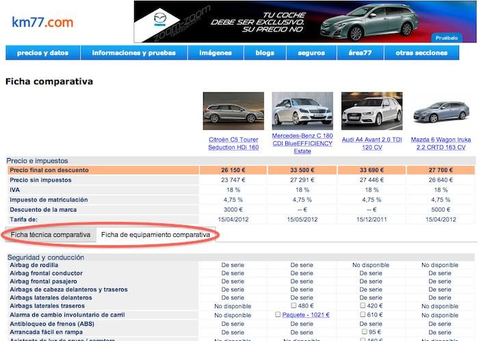 km77.com. Comparador de equipamientos de coches