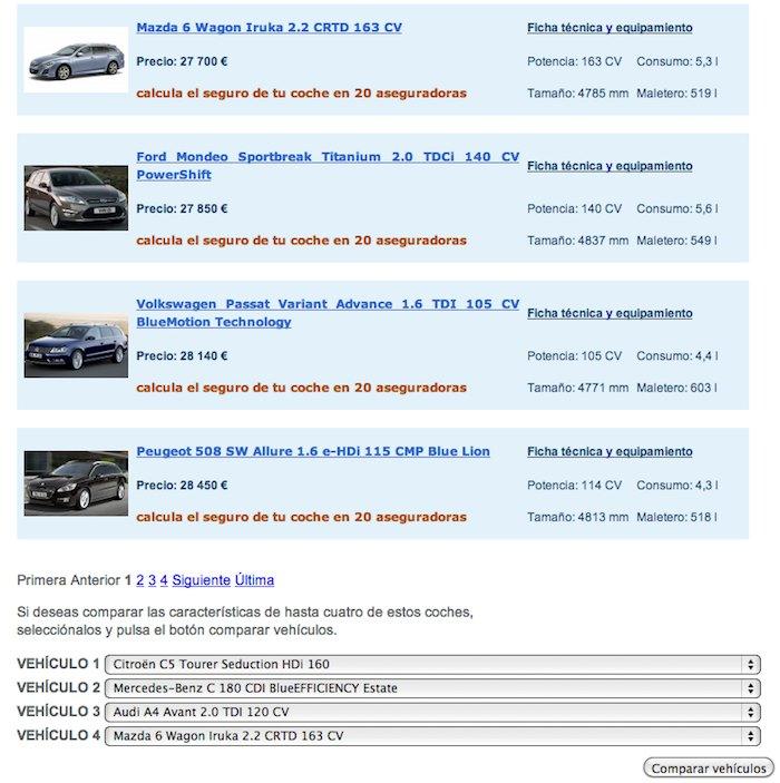 Comparador de coches. km77.com. Seleccion finalizada