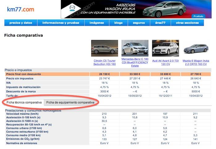 km77.com. Comparador de datos tecnicos