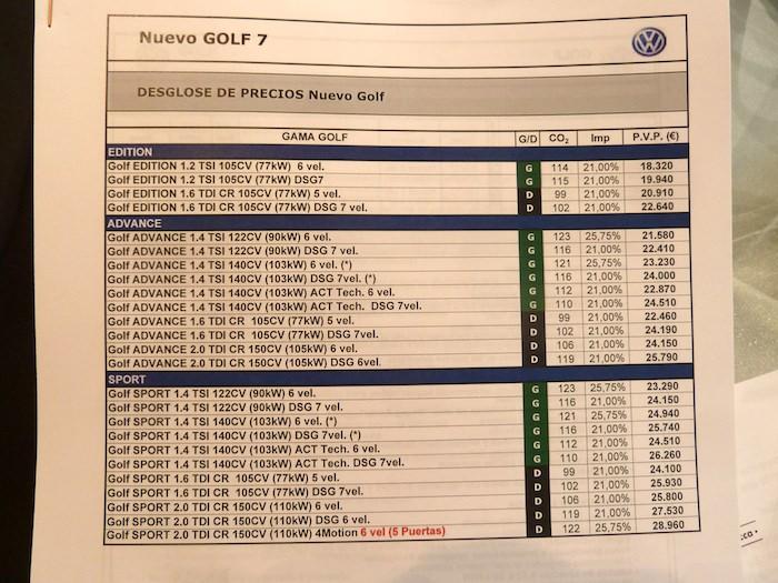 Precios nuevo Volkswagen Golf. Desde 18 320 euros