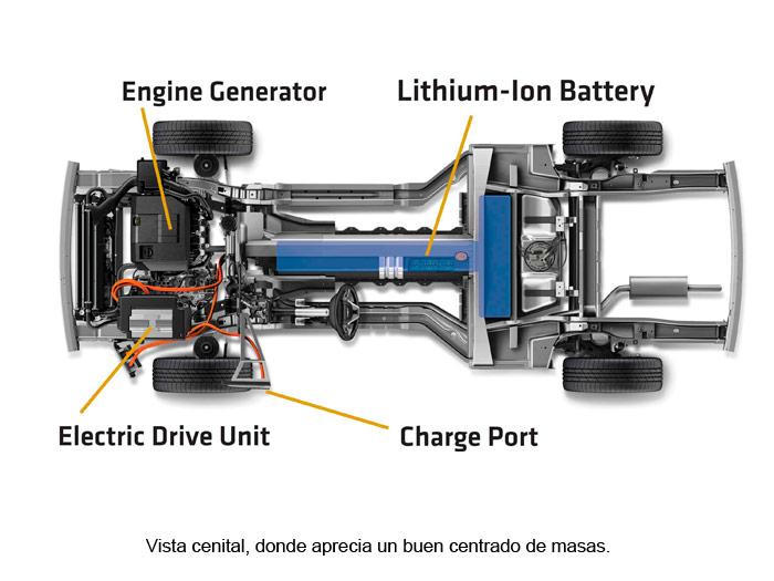 Opel Ampera. Batería de ion litio