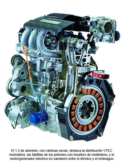 Honda CR-Z. distribución VTEC monoárbol