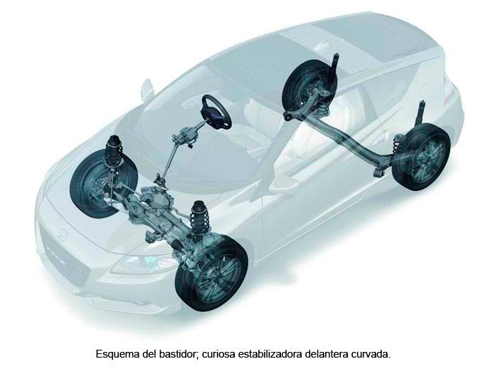 Honda CR-Z. Esquema del bastidor