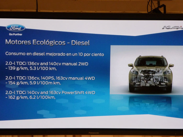 Ford Kuga. Motores ecológicos Diesel