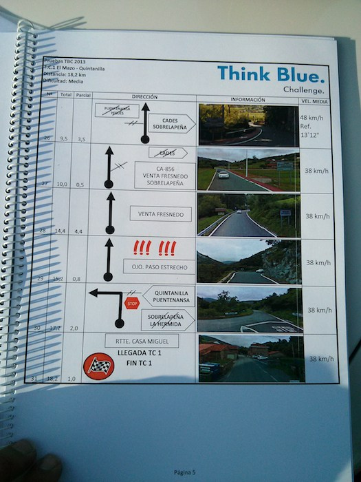 Rutómetro. Think Blue. Challenge 2013. Spain.