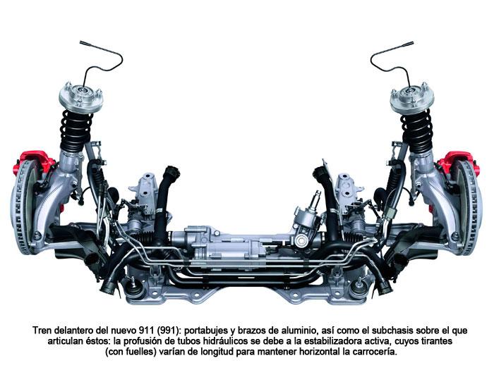 Tren delantero del nuevo 911 (991)