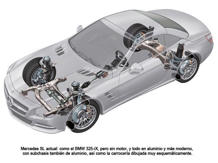 Mercedes SL actual