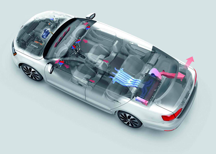 Volkswagen Jetta Hybrid. Ventilador para refrigerar la batería