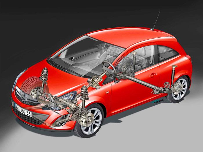 Opel Corsa. Prueba de consumo. Suspensión