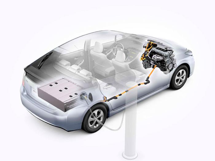 Toyota Prius III Plug-in. Elementos electromecánicos