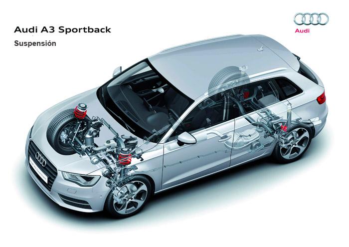 Estructura de bastidor del A-3 Sportback de tracción delantera: la misma que en los A-3, Golf o León. La base es la nueva plataforma MQB.