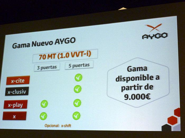 Toyota Aygo (2015) Presentación. Motor 1.0 VVT-i