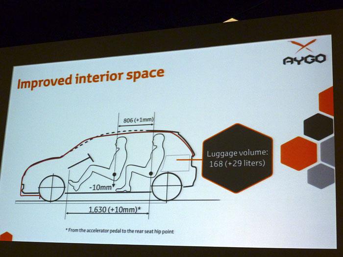 Toyota Aygo (2015) Presentación. Mejora del espacio interior