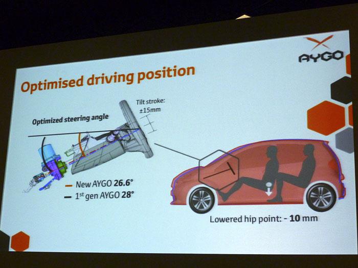 Toyota Aygo (2015) Presentación. Posición de conducción optimizada