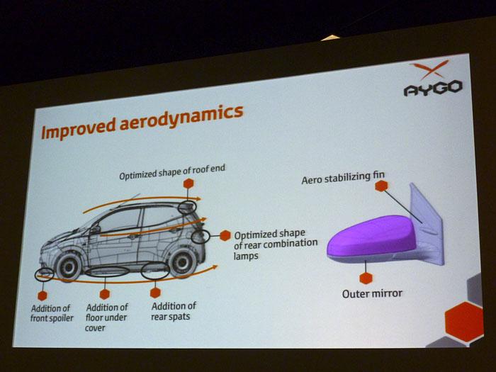 Toyota Aygo (2015) Presentación. Mejora de la aerodinámica