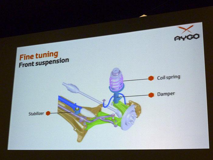 Toyota Aygo (2015) Presentación. Suspensión delantera