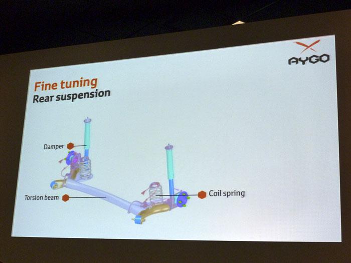 Toyota Aygo (2015) Presentación. Suspensión trasera