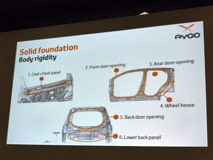 Toyota Aygo (2015) Presentación. Carrocería