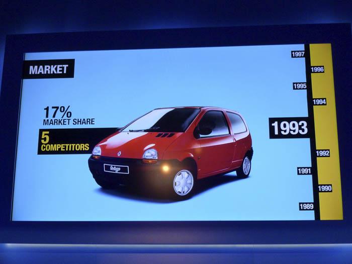 Primer Renault Twingo. 1993