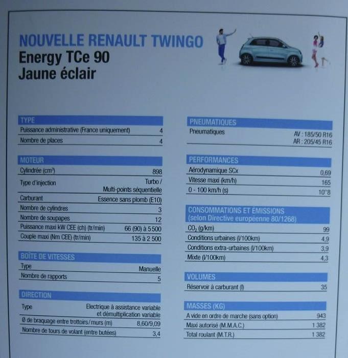 Renault Twingo 2015. Gasolina, 90 CV
