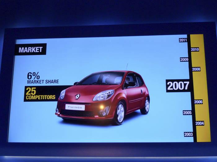 Segundo Renault Twingo. 2007