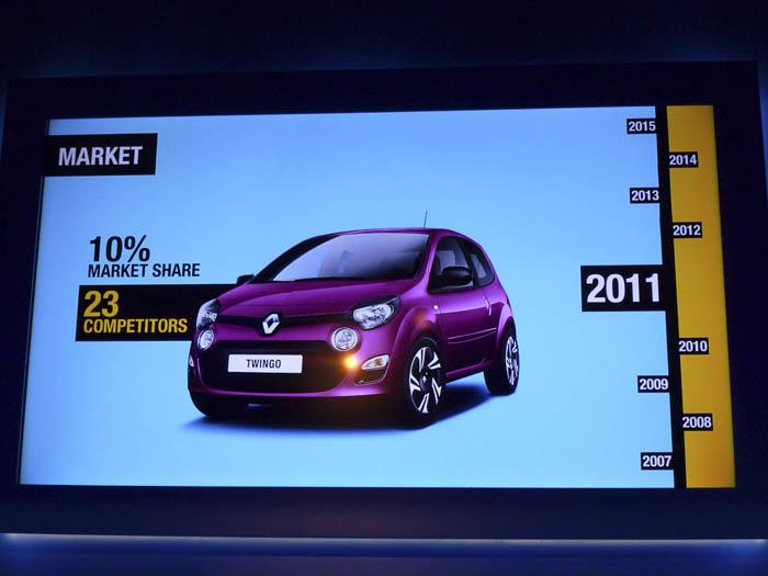 Tercer Renault Twingo 2011