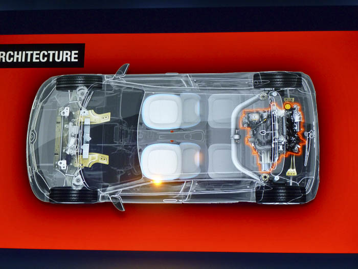 Renault Twingo 2015. Estructura