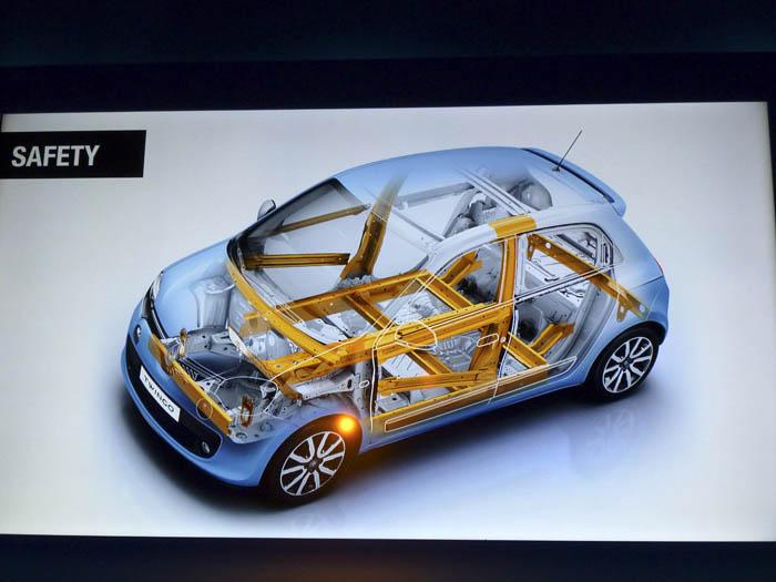 Renault Twingo 2015. Acero reforzado.