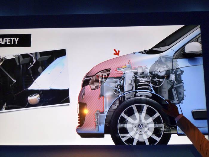 Renault Twingo 2015. Zona de proteccion de peatones