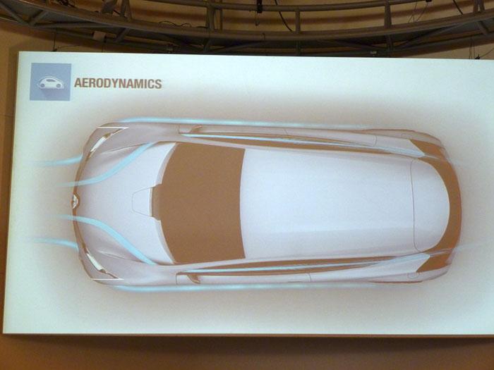Renault Eolab.  Flujo aerodinámico lateral